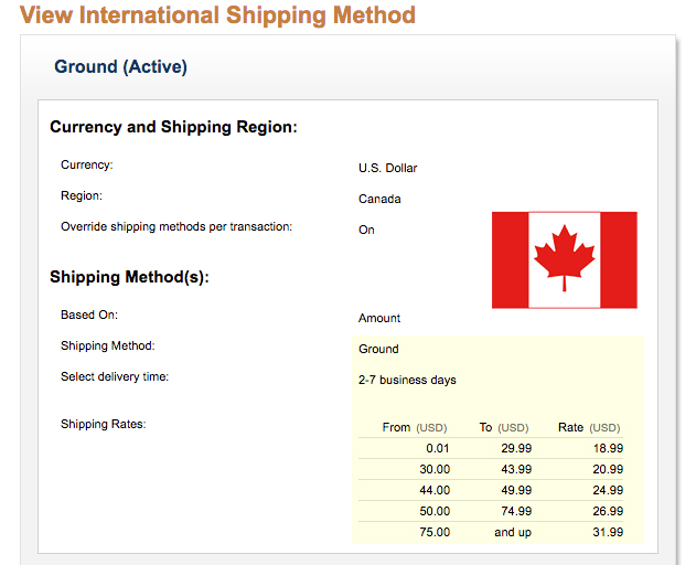 SportBikeTshirts.com Canada Ground Shipping Chart
