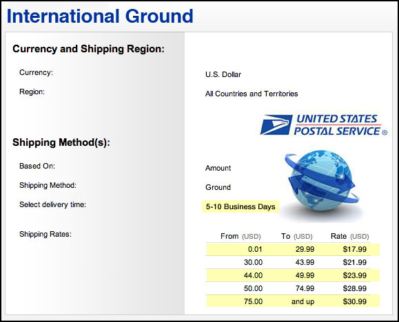 SportBikeTshirts.com International Ground Shipping Chart